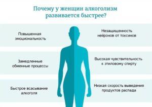 Лечение алкоголизма у женщин в Алматы