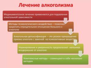 Этапы принудительного лечения алкоголизма